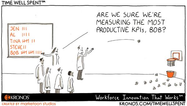 right-KPI